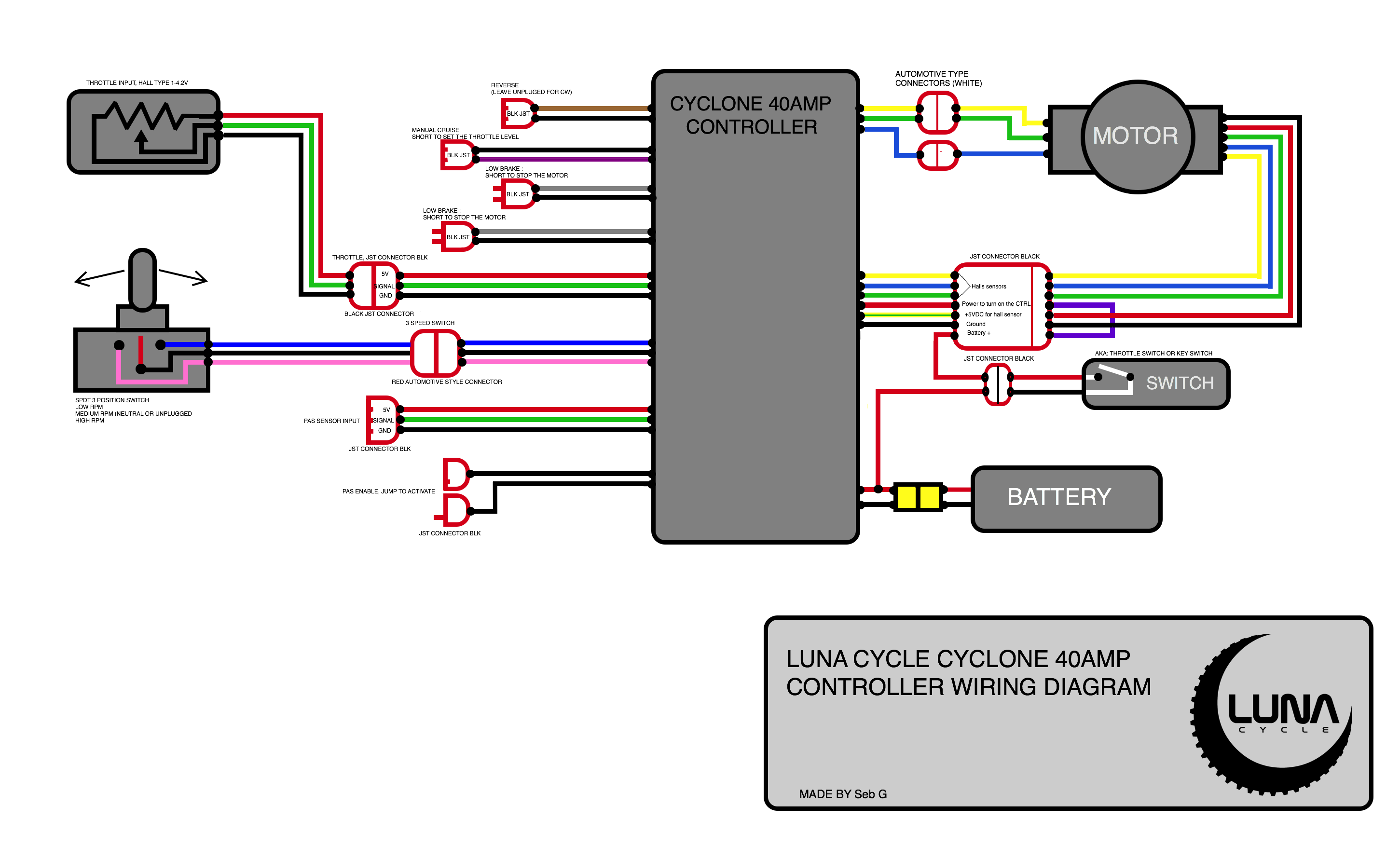 Diagram 1970 Cyclone Gt Wire Diagram Full Version Hd Quality Wire Diagram Lightdiagram6 Eaglesport It