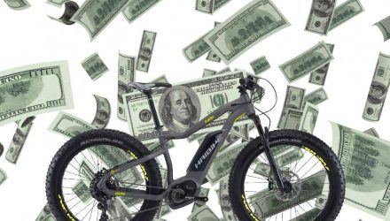 luna ebike pricing