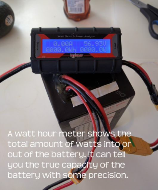Watt Draw Meter: An Introduction To Lithium 18650 Batteries