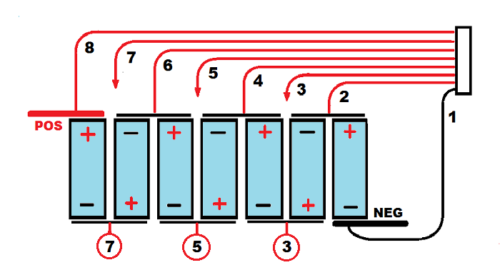 Here is how to arrange the cells to make a battery pack | ELECTRICBIKE.COM | Battery Pack Wiring Diagram |  | ElectricBike.com